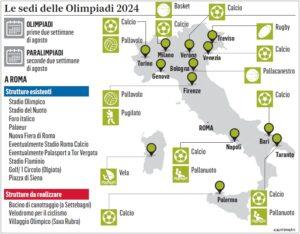 Olimpiadi Roma 2024