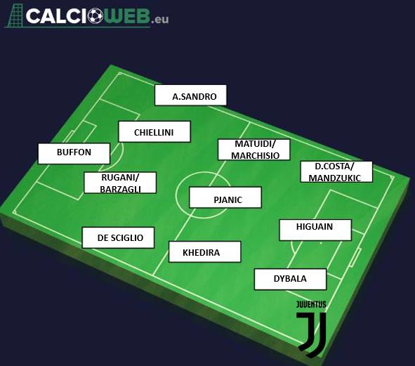"""Juventus, Allegri stanco prepara la rivoluzione: cambio modulo e uomini per il """"Rinascimento bianconero"""""""