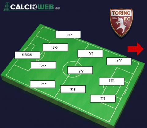 UFFICIALE | Torino, è arrivato l'esito del ricorso contro la squalifica per due giornate di Mazzarri