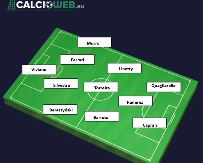 Sampdoria, le ultime novità di formazione in vista dell'Udin