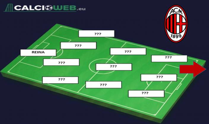 Calciomercato Milan, la squadra 2018/2019: 4 grandi colpi, come cambia l'11 [FOTO]