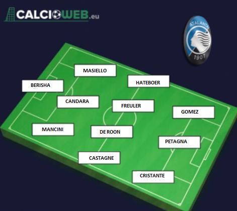 Serie A, 34^ giornata: le probabili formazioni di CalcioWeb, Juve-Napoli vale lo scudetto, dubbio Sarri [FOTO]
