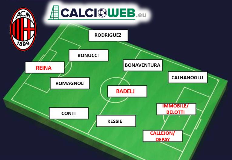 Calciomercato Milan, come cambia l'11 di Gattuso: colpaccio