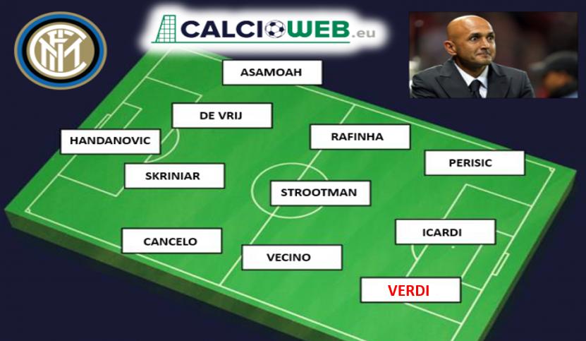 Calciomercato Inter, è fatta per Verdi: l'attacco nerazzurro