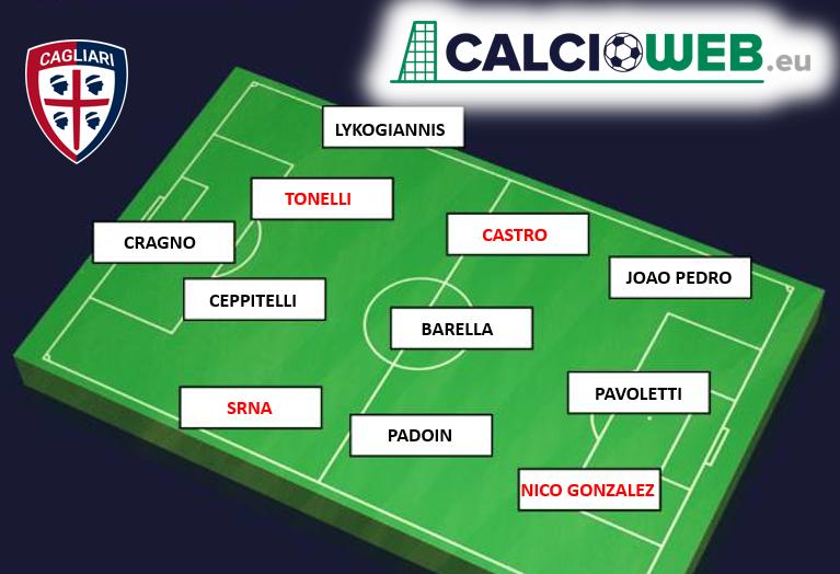 Calciomercato Cagliari, quattro innesti per Maran: così camb