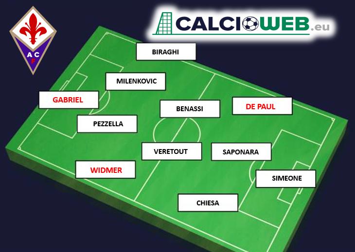 Calciomercato Fiorentina, ecco i tre colpi per Stefano Pioli