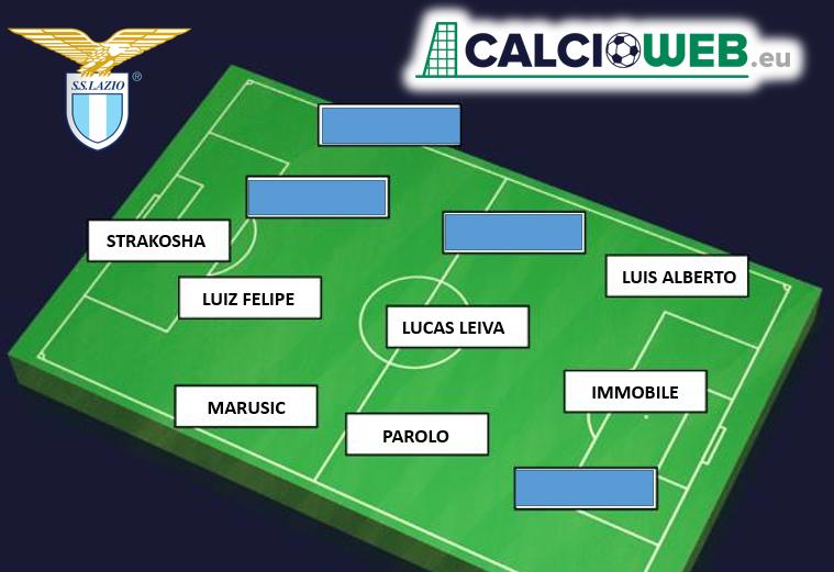 Calciomercato Lazio, Lotito cala il poker: il sostituto di Milinkovic-Savic, due difensori e l'attaccante ...