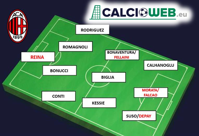 Calciomercato Milan, 4 colpi per Gennaro Gattuso: inizia l'a