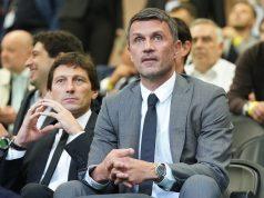 Fair Play finanziario Milan