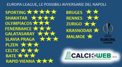 Sorteggi Europa League, il borsino per le italiane: la Lazio