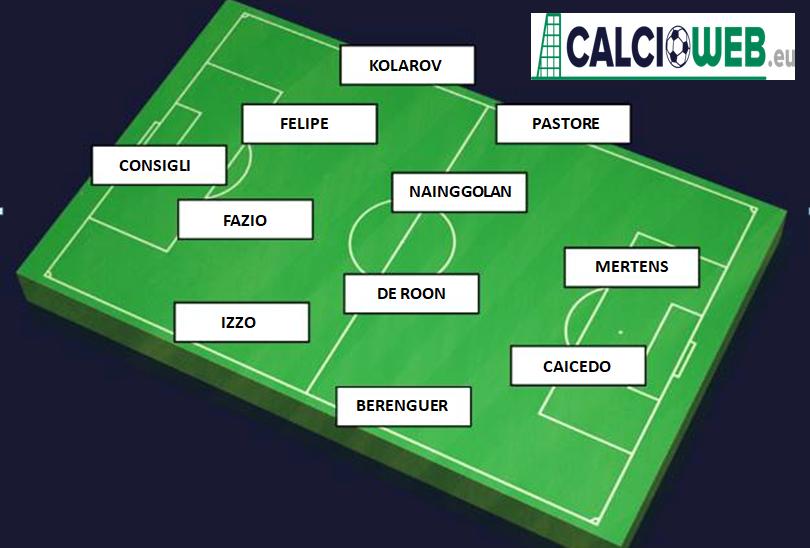 TOP 11 Serie A