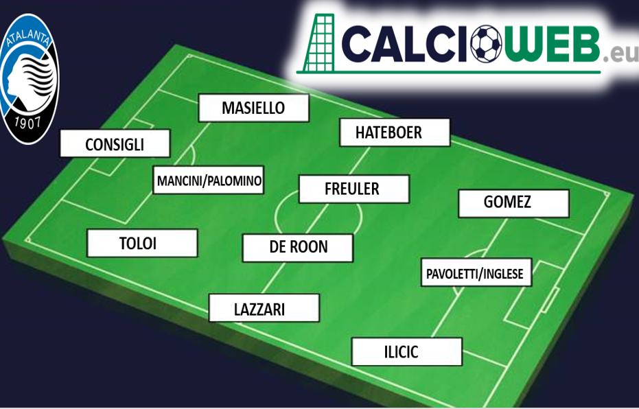 11 titolare Atalanta 2019-2020
