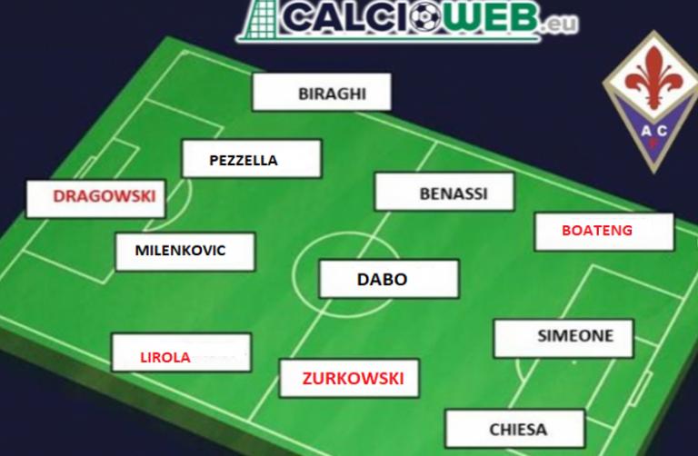 La nuova Fiorentina