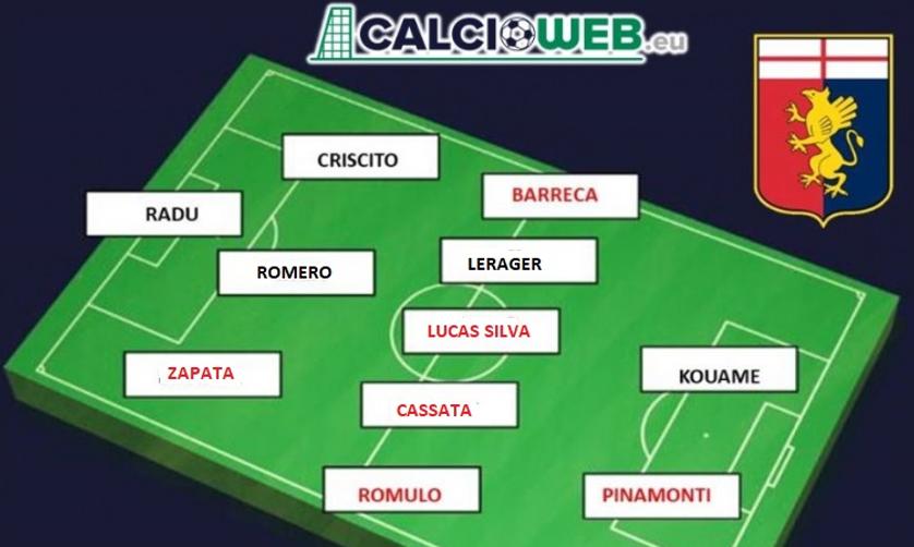 Il nuovo 11 del Genoa