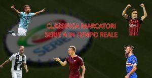 Classifica marcatori Serie A live, la graduatoria aggiornata