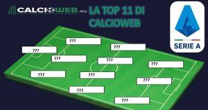 Serie A, la TOP 11 di CalcioWeb della 4^ giornata: Caputo e