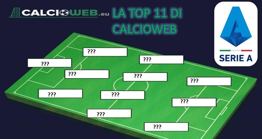 Serie A La Top 11 Di Calcioweb Della 12 Giornata Nainggolan Correa E Caputo Guidano La Squadra
