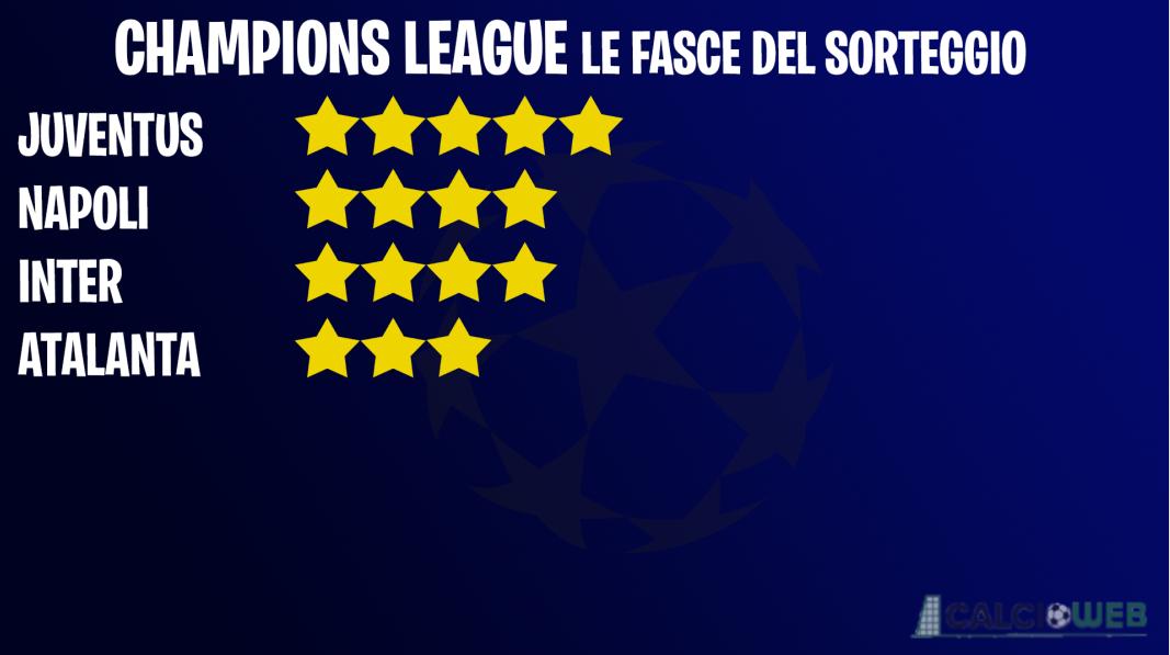 fasce Champions League