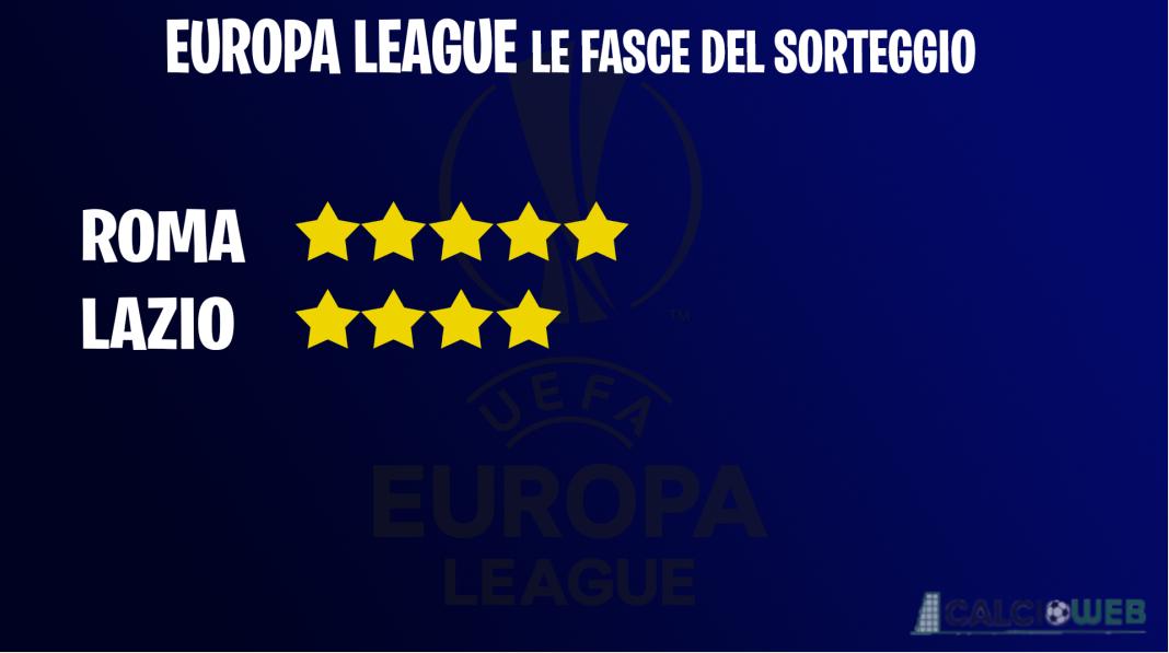 fasce Europa League