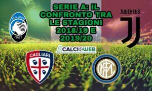 Serie A – Stagioni a confronto, il rapporto tra la scorsa st