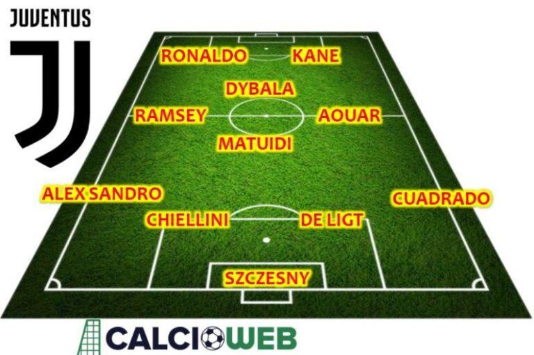 11 Juventus 2020-2021