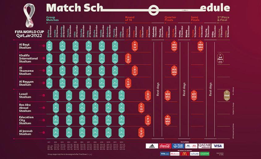 calendario mondiale qatar 2022