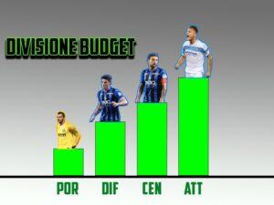 divisione budget