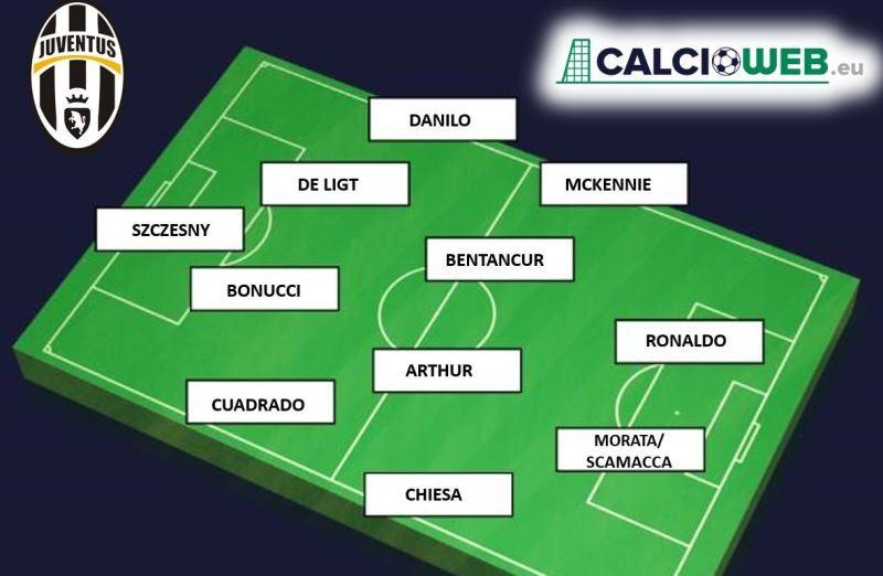 Le notizie del giorno, lite Ibrahimovic Lukaku. Il nuovo 11 della Juventus, la frecciata del Papu Gomez