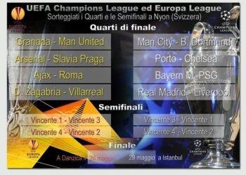Sorteggi Champions Europa League