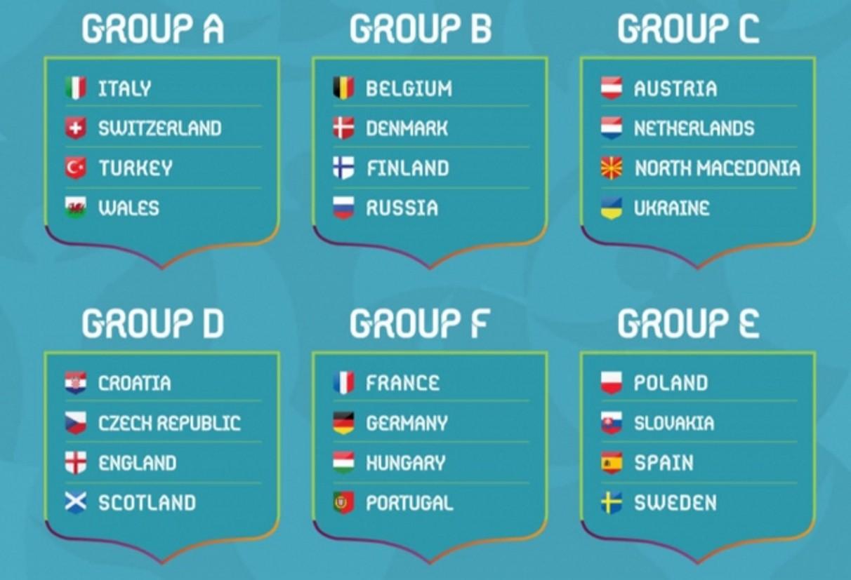 Il calendario di Euro 2021: il percorso dell'Italia e tutte le altre  partite, date e orari